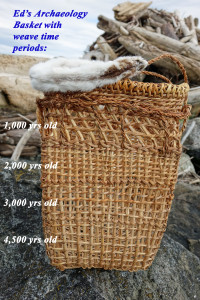 Ed's Archaeology Basket with Time Periods_reduced